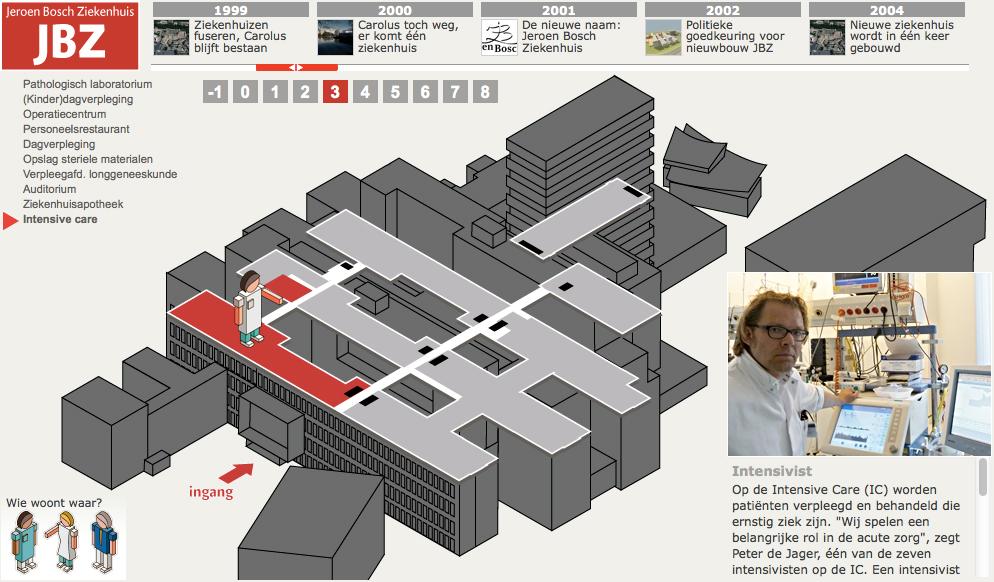 massugez.nl | websites, fotografie & grafisch ontwerp